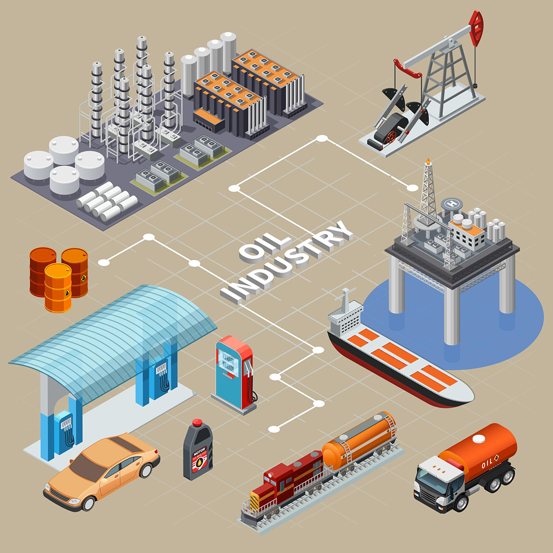 Digital workflows for system and equipment management