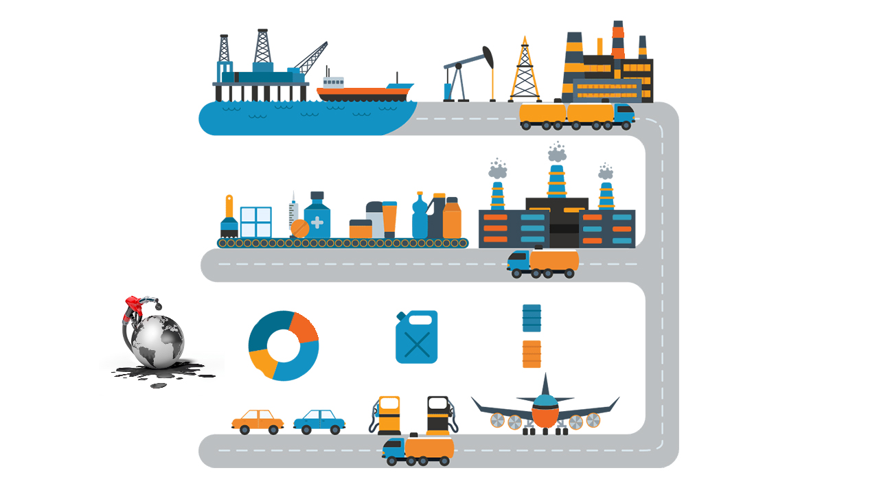 Leading the way through supply chain disruptions to empower oil and gas companies - ZAPOJ BLOGS GAS AND OIL